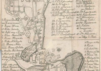 1787, Plan Miasta Krakowa i Kazimierza z dzieła Filipa Lichockiego